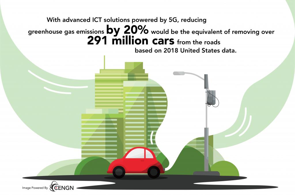 5G Environment Car Emissions