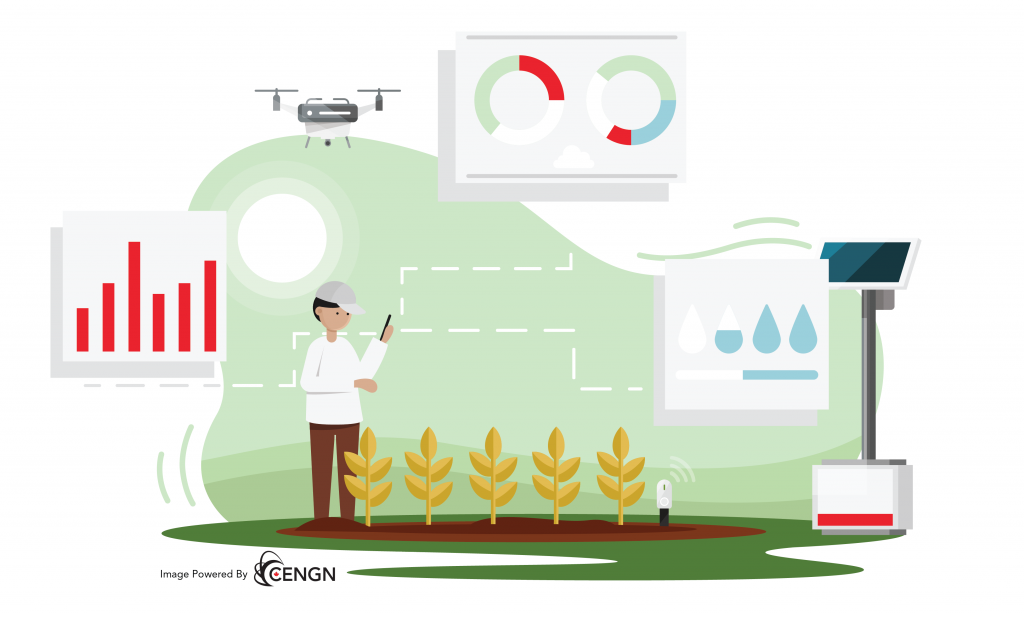 5G Environment_Farmer