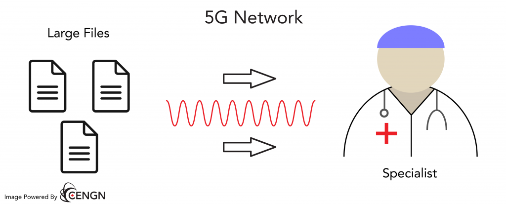 5G networks allow for faster transmitting of files in the healthcare sector