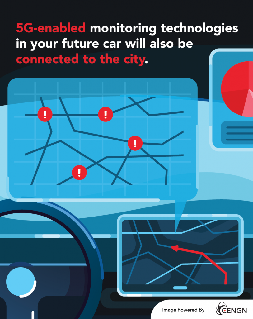 5G-enabled monitoring technologies in your future car will be connected to the city.