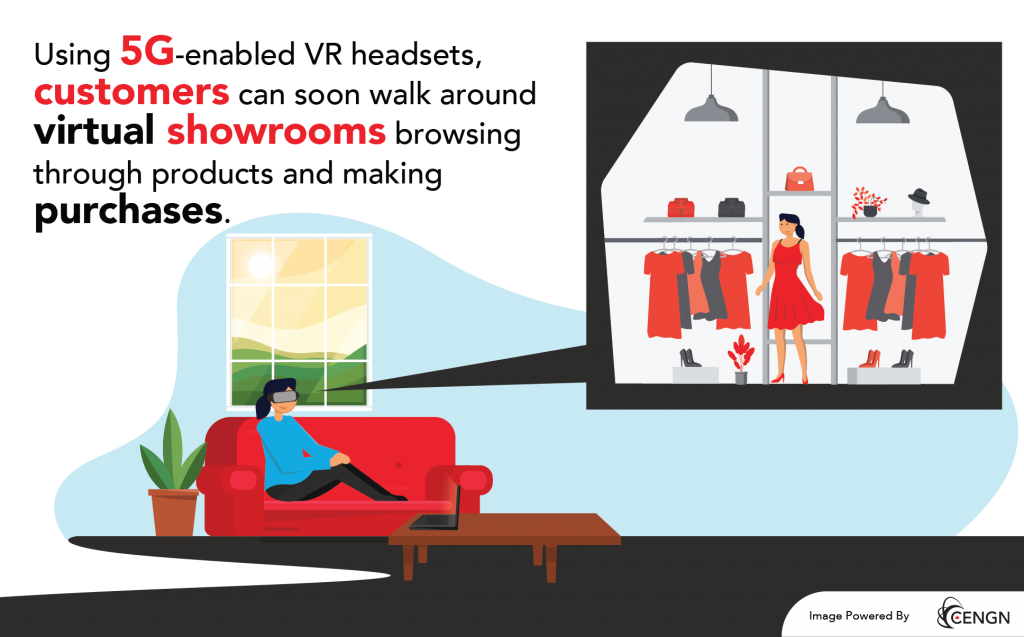 Using 5G-enabled VR headsets, customers can soon walk around virtual showrooms browsing through products and making purchases.