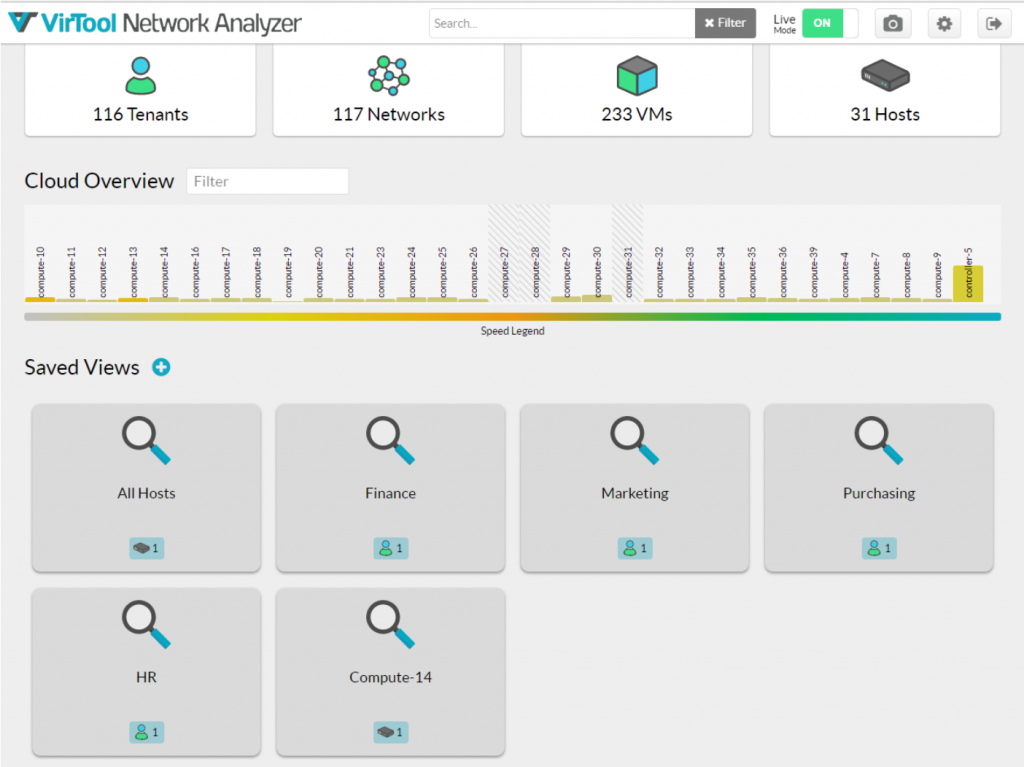 VirTool Networks: Troubleshooting OpenStack Made Easy