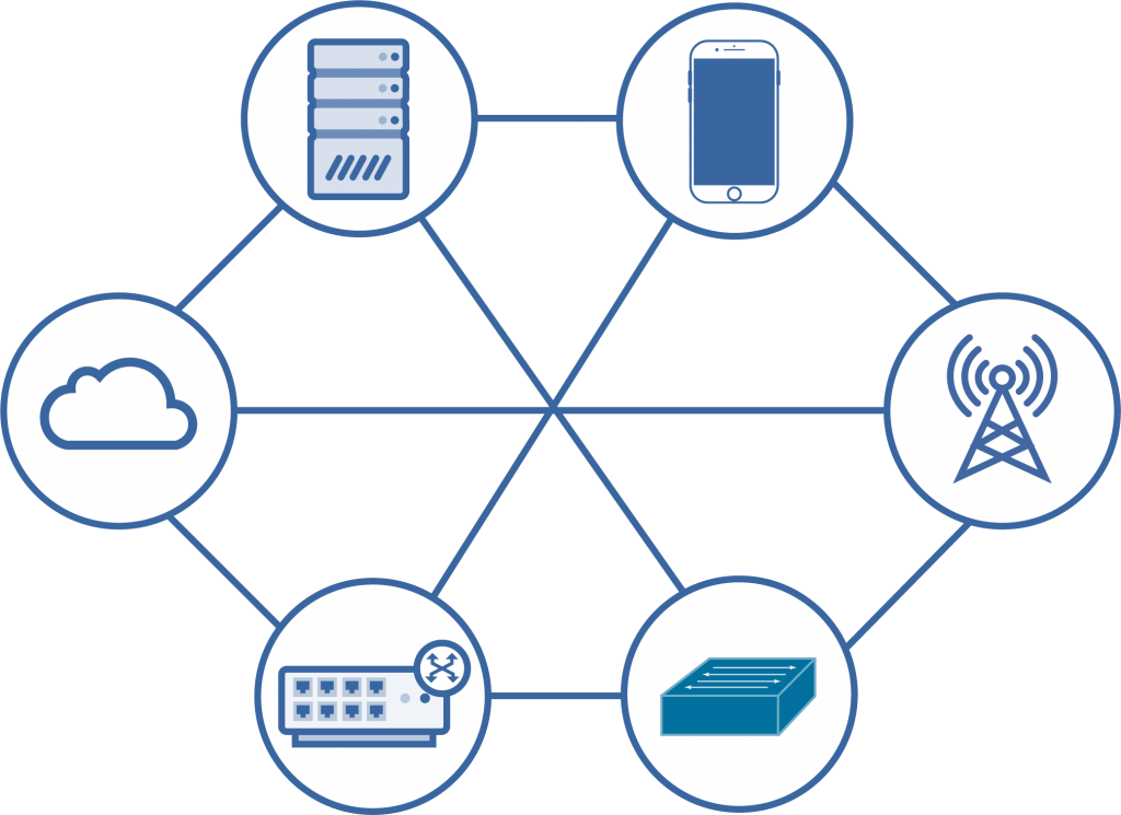 CLOUD & NETWORKING EXPERTISE